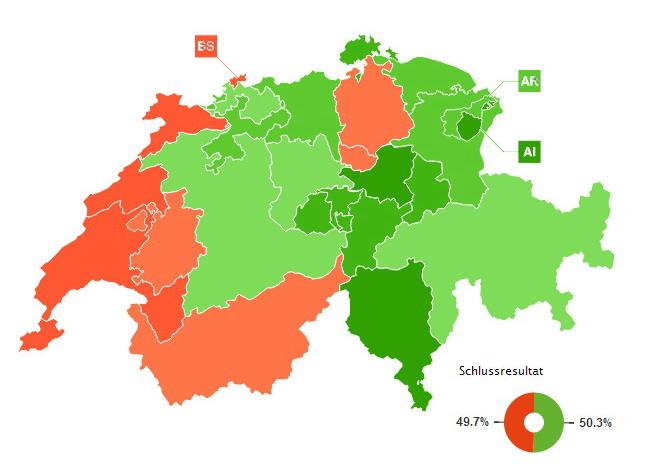 referendum-svizzero-2